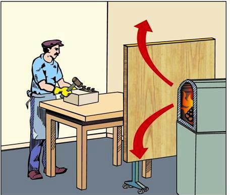 Tấm chắn ngăn bức xạ nhiệt