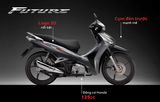 Honda Future 125 Fi 2020 thay đổi một vài nét ở ngoại hình và một vài trang bị nhỏ khác